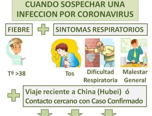 Guía de actuación ante el brote de coronavirus